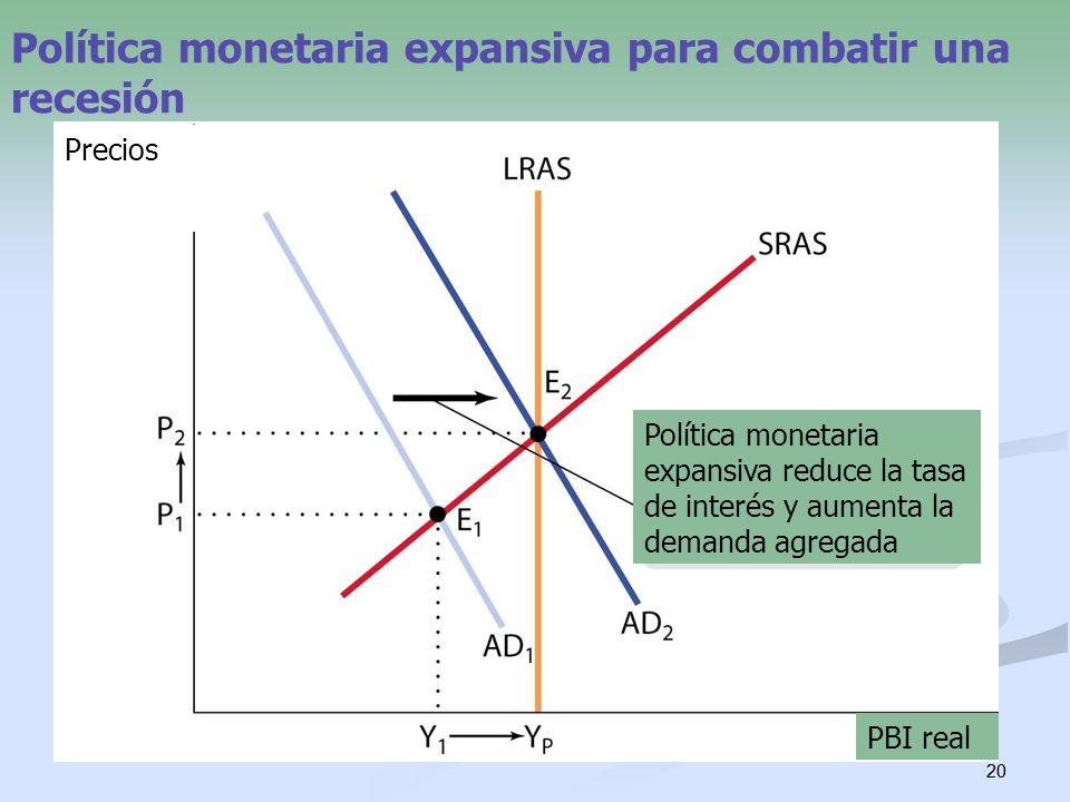20 Política monetaria expansiva para combatir una recesión Política monetaria expansiva reduce la tasa de interés y aumenta la demanda agregada PBI re