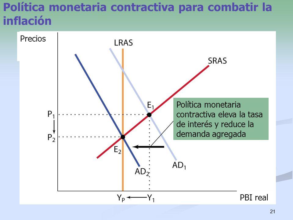 21 Política monetaria contractiva para combatir la inflación PBI real Política monetaria contractiva eleva la tasa de interés y reduce la demanda agre