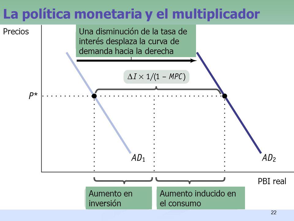 22 La política monetaria y el multiplicador Precios PBI real Una disminución de la tasa de interés desplaza la curva de demanda hacia la derecha Aumen