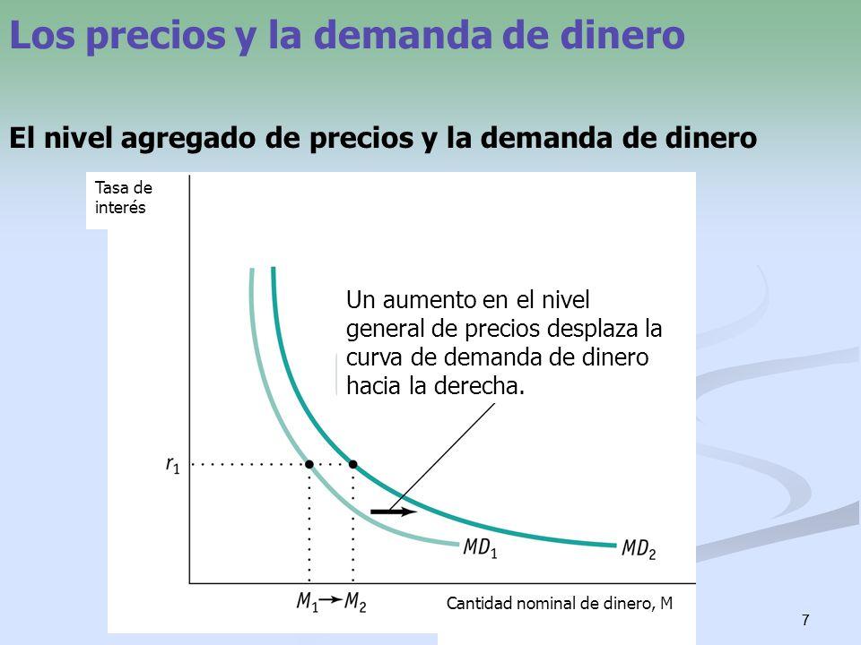 7 7 Los precios y la demanda de dinero El nivel agregado de precios y la demanda de dinero Un aumento en el nivel general de precios desplaza la curva