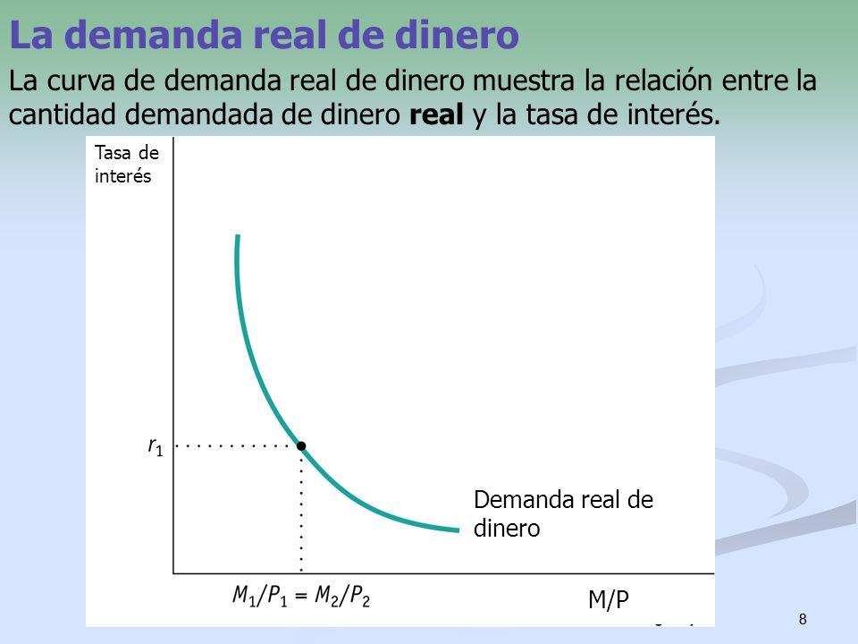 8 8 La demanda real de dinero La curva de demanda real de dinero muestra la relación entre la cantidad demandada de dinero real y la tasa de interés.