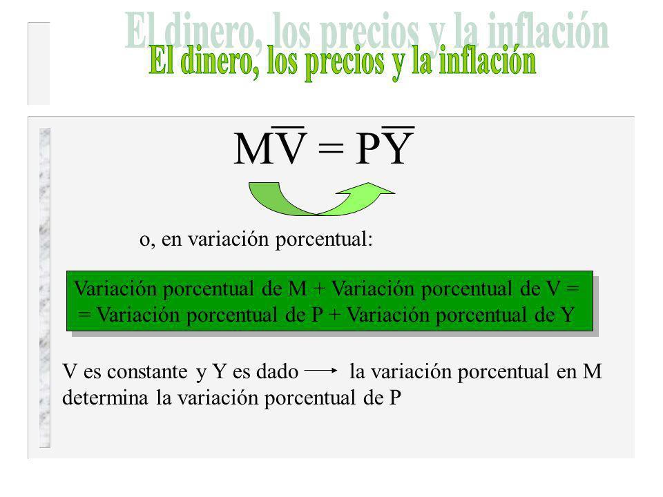 Tres elementos que determinan el nivel general de precios de la economía: 1)Los factores de producción y la función de producción determinan la produc