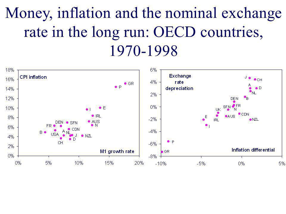 La teoría cuantitativa del dinero establece que: el Banco Central, que controla la oferta monetaria, tiene el control último de la tasa de inflación S