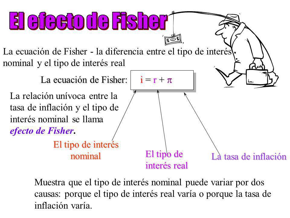 El tipo de interés que paga el banco = tipo de interés nominal El aumento de nuestro poder adquisitivo = tipo de interés real r - el tipo de interés r