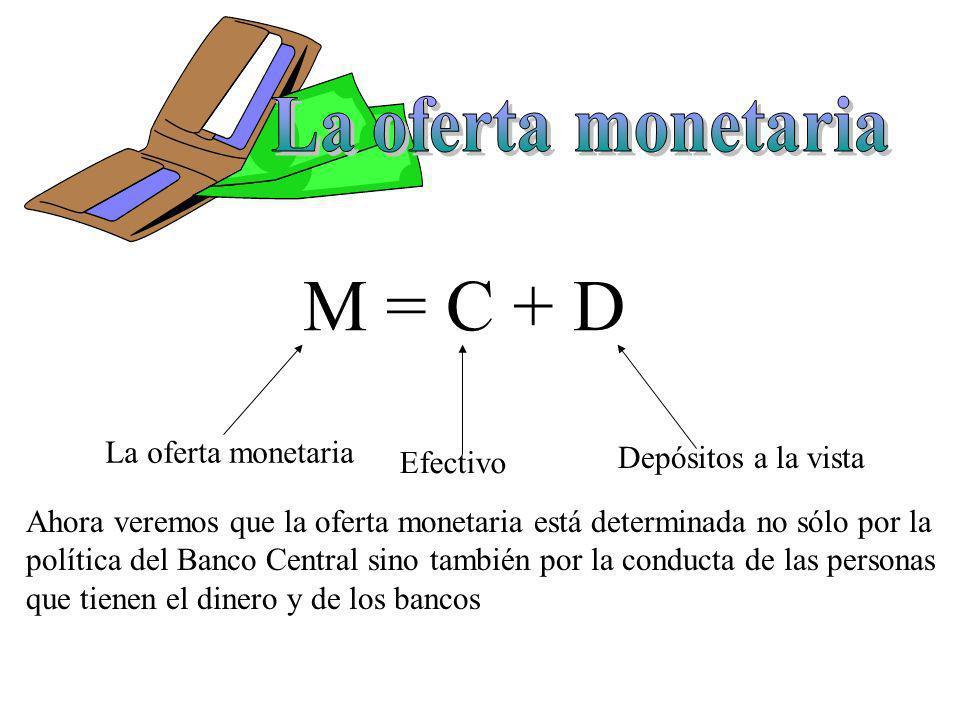 La oferta monetaria y la demanda de dinero