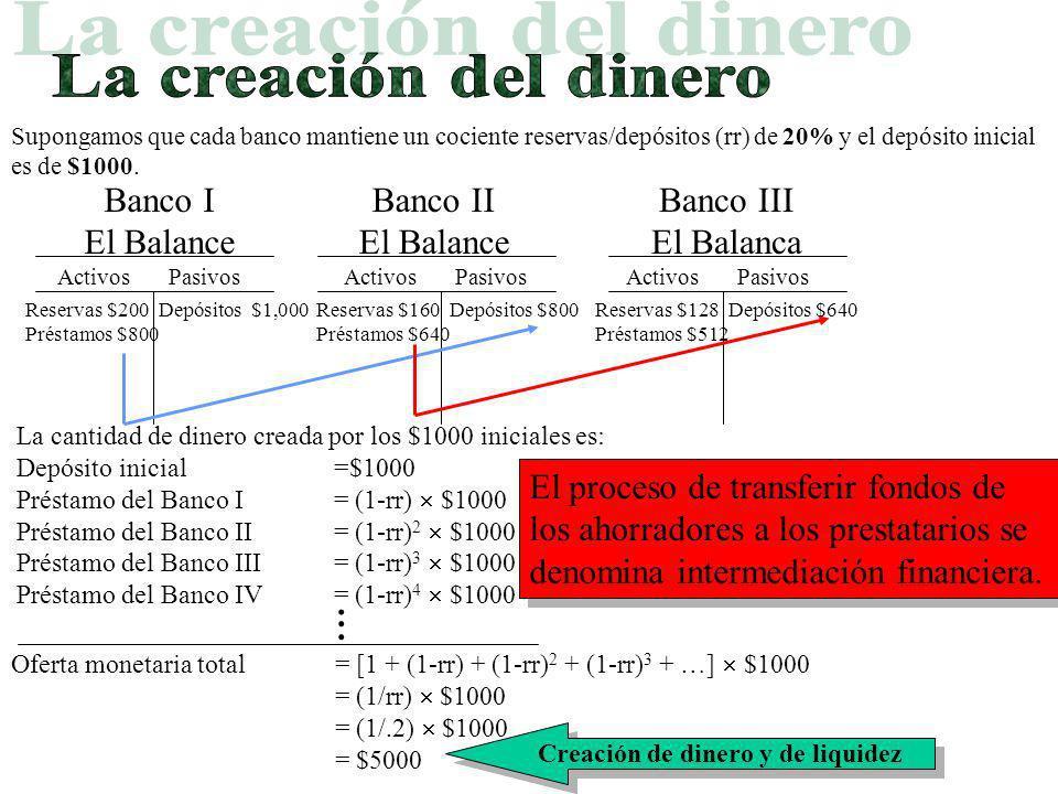 En la medida en que la cantidad de nuevos depósitos sea aproximadamente igual a la cantidad de dinero retirado, un banco no necesita tener todos sus d