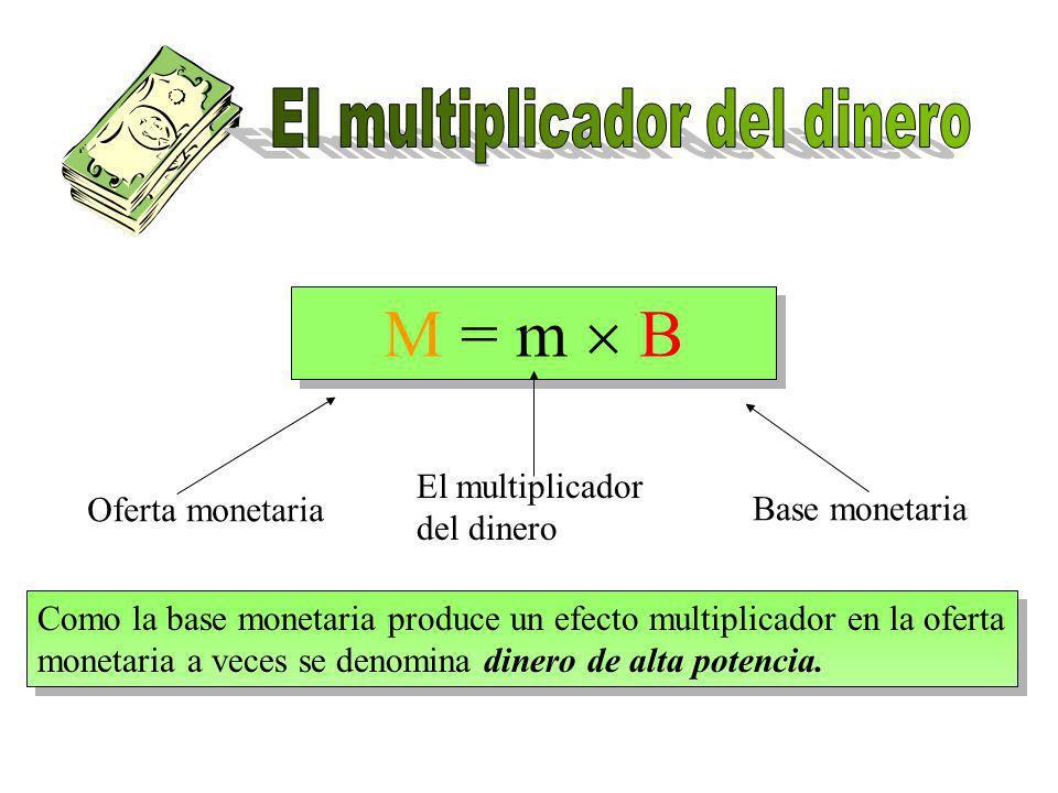 Tres variables exógenas: - La base monetaria B - la cantidad total de euros en manos del público en forma de efectivo, C, y en los bancos en forma de