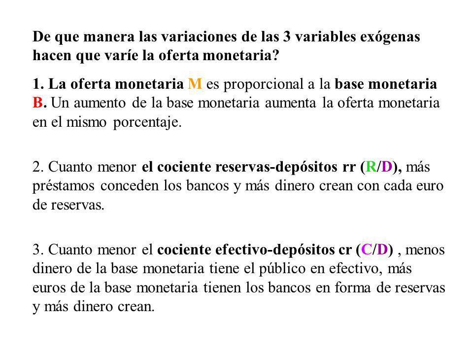 M = m B Oferta monetaria El multiplicador del dinero Base monetaria Como la base monetaria produce un efecto multiplicador en la oferta monetaria a ve