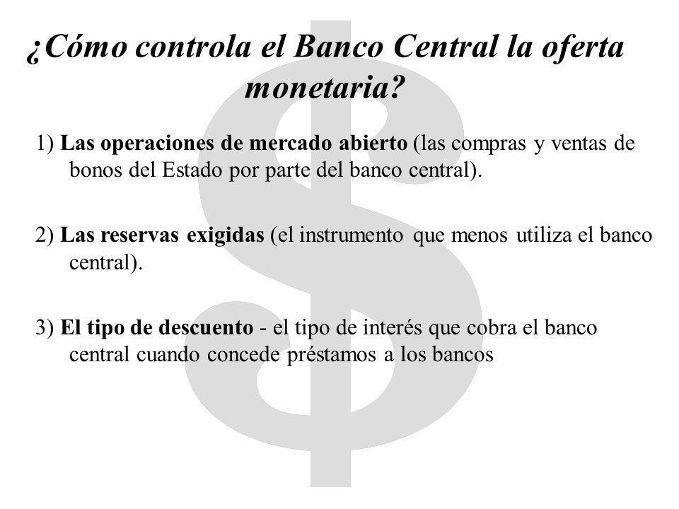 De que manera las variaciones de las 3 variables exógenas hacen que varíe la oferta monetaria? 1. La oferta monetaria M es proporcional a la base mone