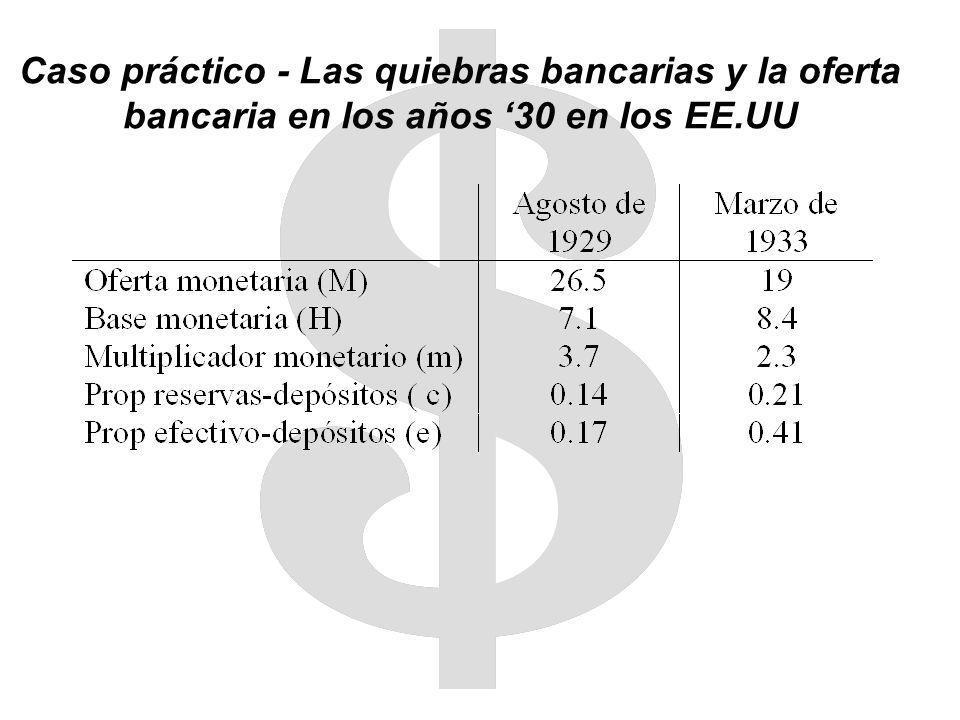 ¿Cómo controla el Banco Central la oferta monetaria? 1) Las operaciones de mercado abierto (las compras y ventas de bonos del Estado por parte del ban