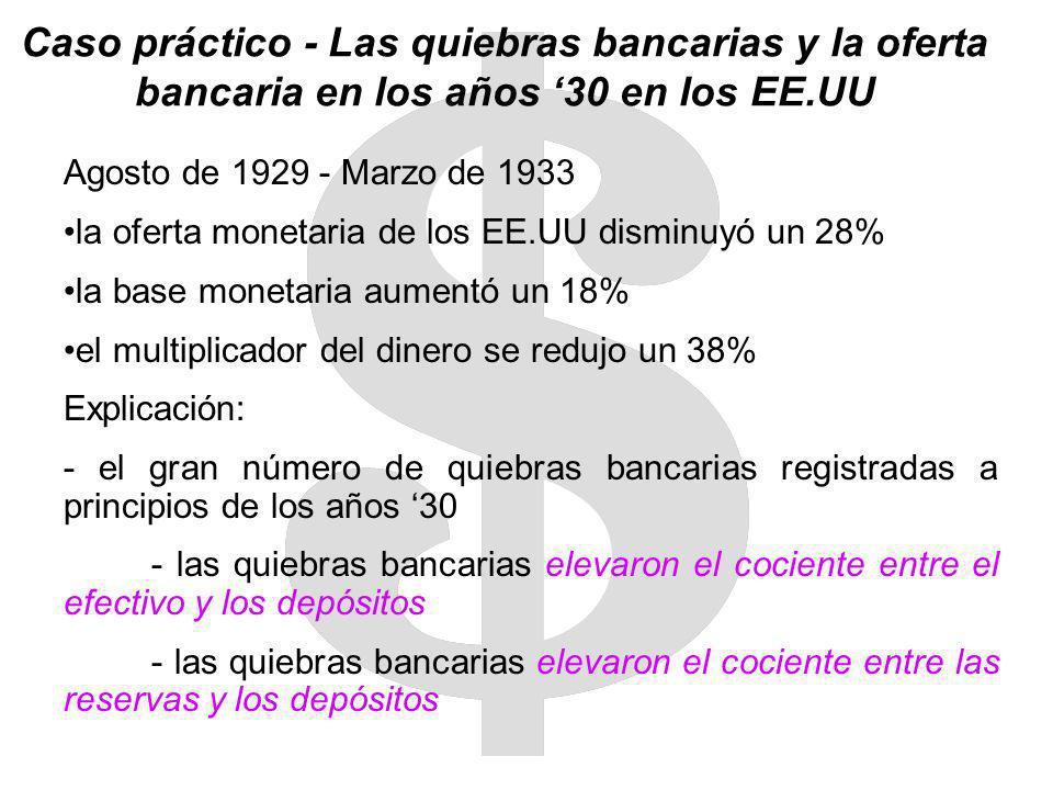 Caso práctico - Las quiebras bancarias y la oferta bancaria en los años 30 en los EE.UU