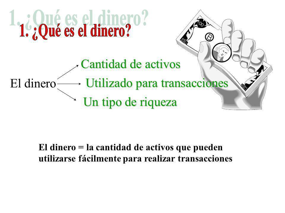 El dinero Cantidad de activos Utilizado para transacciones Un tipo de riqueza El dinero = la cantidad de activos que pueden utilizarse fácilmente para realizar transacciones