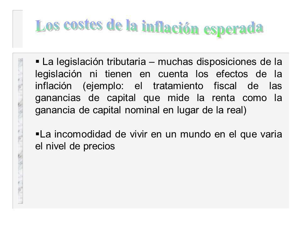 La distorsión del impuesto de la inflación sobre la cantidad de dinero que tiene la gente (coste en suela de zapatos - shoe-leather cost). Una elevada