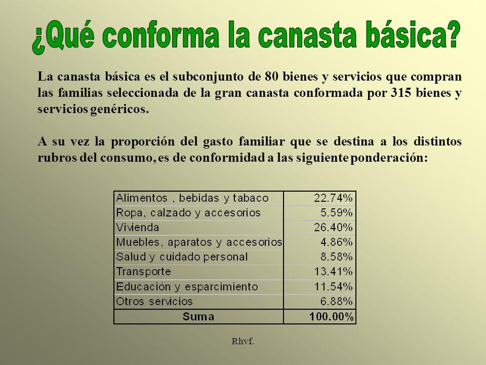 Rhvf. La canasta básica es el subconjunto de 80 bienes y servicios que compran las familias seleccionada de la gran canasta conformada por 315 bienes