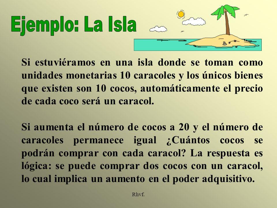 Rhvf. Si estuviéramos en una isla donde se toman como unidades monetarias 10 caracoles y los únicos bienes que existen son 10 cocos, automáticamente e
