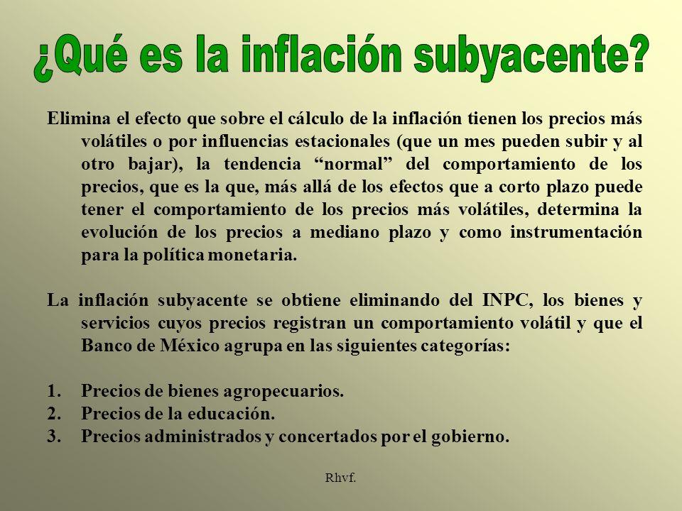 Rhvf. Elimina el efecto que sobre el cálculo de la inflación tienen los precios más volátiles o por influencias estacionales (que un mes pueden subir