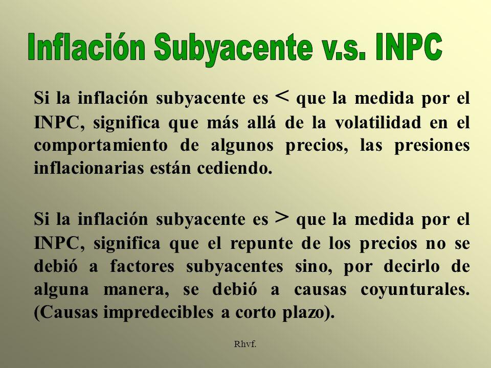 Rhvf. Si la inflación subyacente es < que la medida por el INPC, significa que más allá de la volatilidad en el comportamiento de algunos precios, las