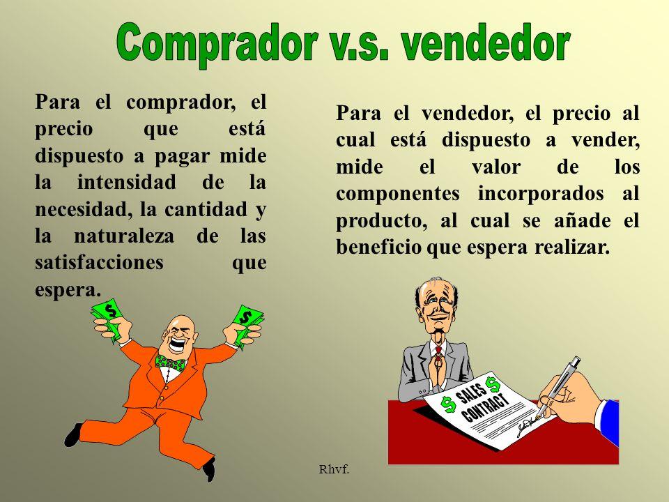 Rhvf. Para el comprador, el precio que está dispuesto a pagar mide la intensidad de la necesidad, la cantidad y la naturaleza de las satisfacciones qu