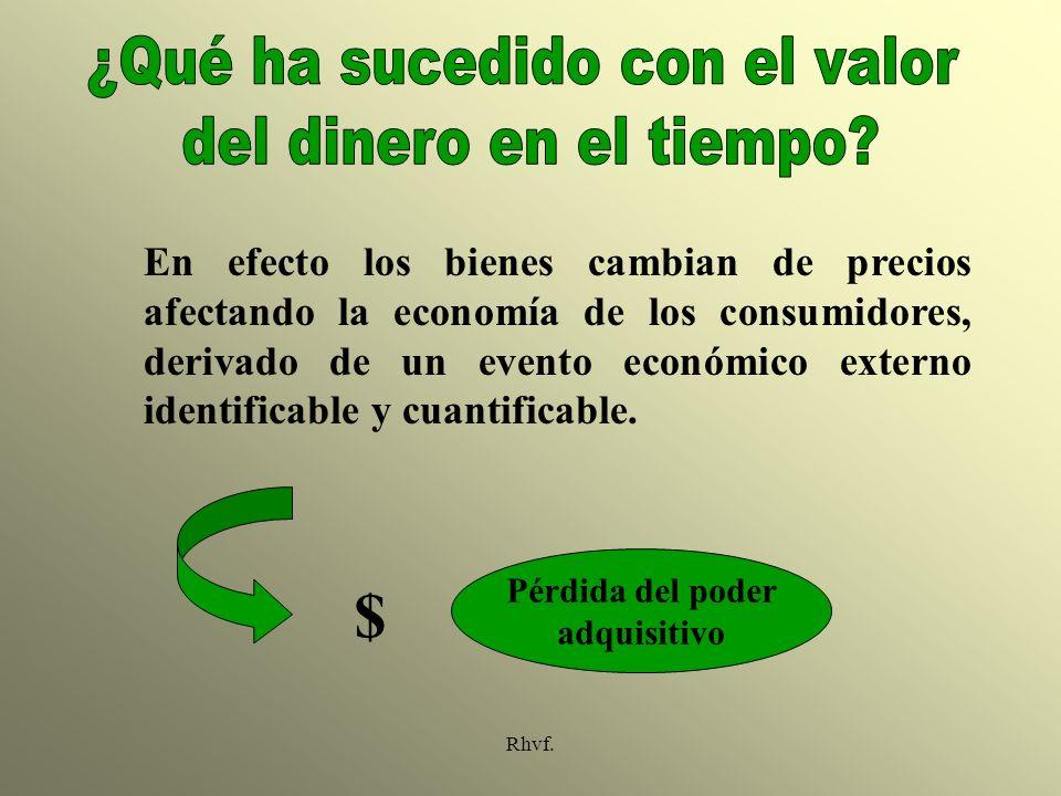 Rhvf. En efecto los bienes cambian de precios afectando la economía de los consumidores, derivado de un evento económico externo identificable y cuant