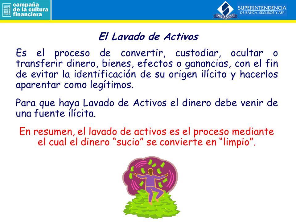 El Lavado de Activos Es el proceso de convertir, custodiar, ocultar o transferir dinero, bienes, efectos o ganancias, con el fin de evitar la identifi