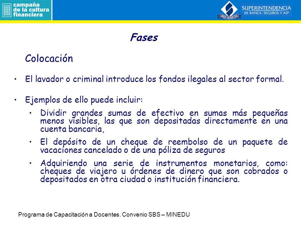 Fases Colocación El lavador o criminal introduce los fondos ilegales al sector formal. Ejemplos de ello puede incluir: Dividir grandes sumas de efecti