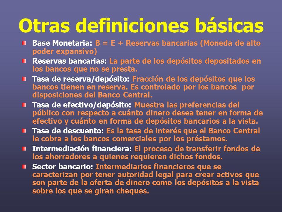 Otras definiciones básicas Base Monetaria: B = E + Reservas bancarias (Moneda de alto poder expansivo) Reservas bancarias: La parte de los depósitos depositados en los bancos que no se presta.