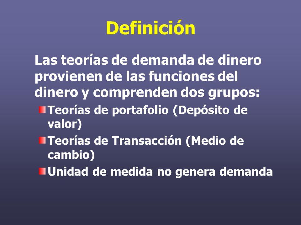 Definición Las teorías de demanda de dinero provienen de las funciones del dinero y comprenden dos grupos: Teorías de portafolio (Depósito de valor) Teorías de Transacción (Medio de cambio) Unidad de medida no genera demanda