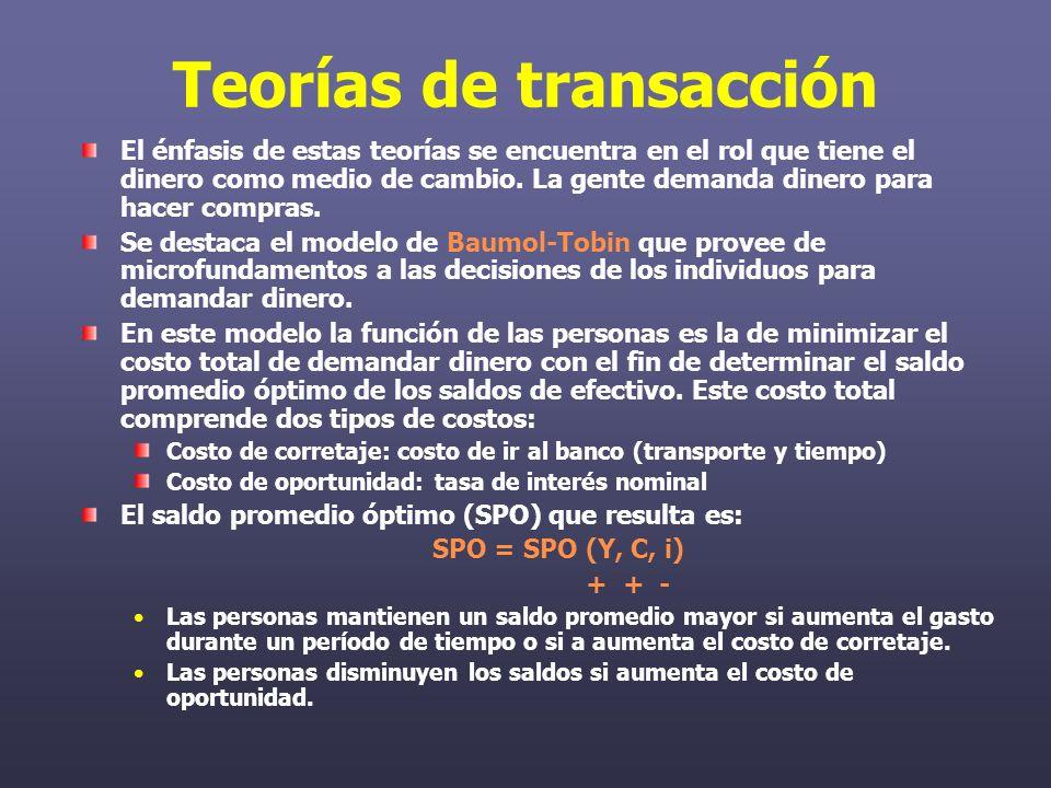 Teorías de transacción El énfasis de estas teorías se encuentra en el rol que tiene el dinero como medio de cambio.