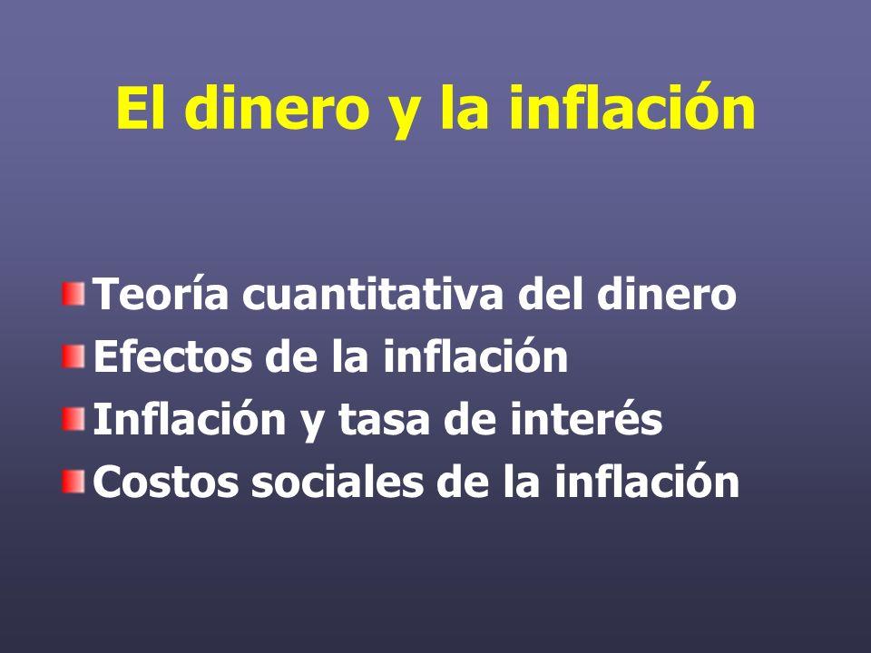 El dinero y la inflación Teoría cuantitativa del dinero Efectos de la inflación Inflación y tasa de interés Costos sociales de la inflación