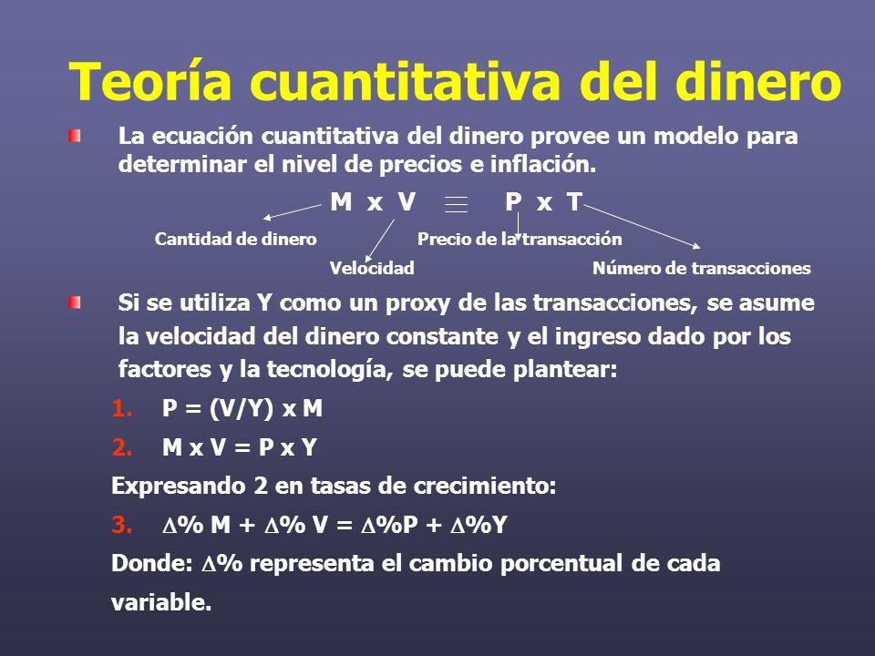 Teoría cuantitativa del dinero La ecuación cuantitativa del dinero provee un modelo para determinar el nivel de precios e inflación.