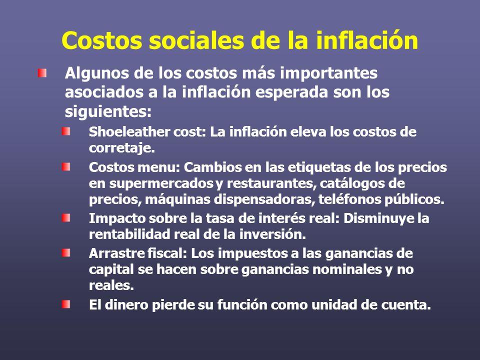 Costos sociales de la inflación Algunos de los costos más importantes asociados a la inflación esperada son los siguientes: Shoeleather cost: La inflación eleva los costos de corretaje.