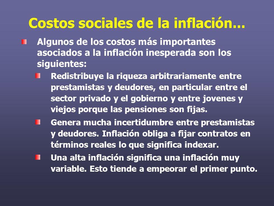 Costos sociales de la inflación...