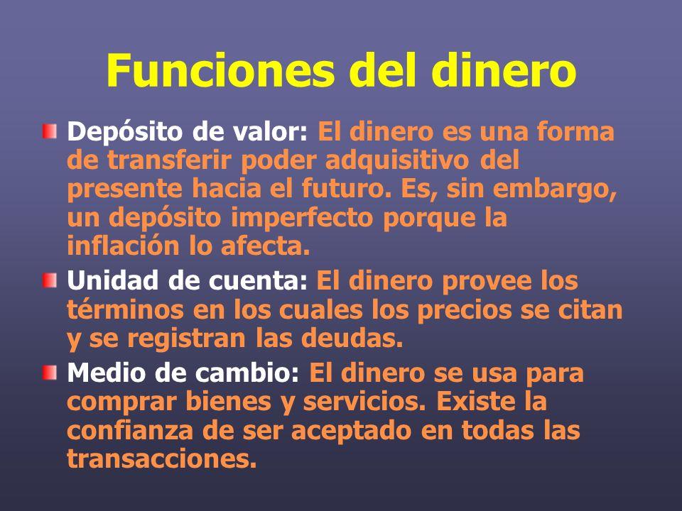 Funciones del dinero Depósito de valor: El dinero es una forma de transferir poder adquisitivo del presente hacia el futuro.