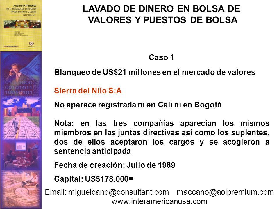 Caso 1 Blanqueo de US$21 millones en el mercado de valores Sierra del Nilo S:A No aparece registrada ni en Cali ni en Bogotá Nota: en las tres compañí