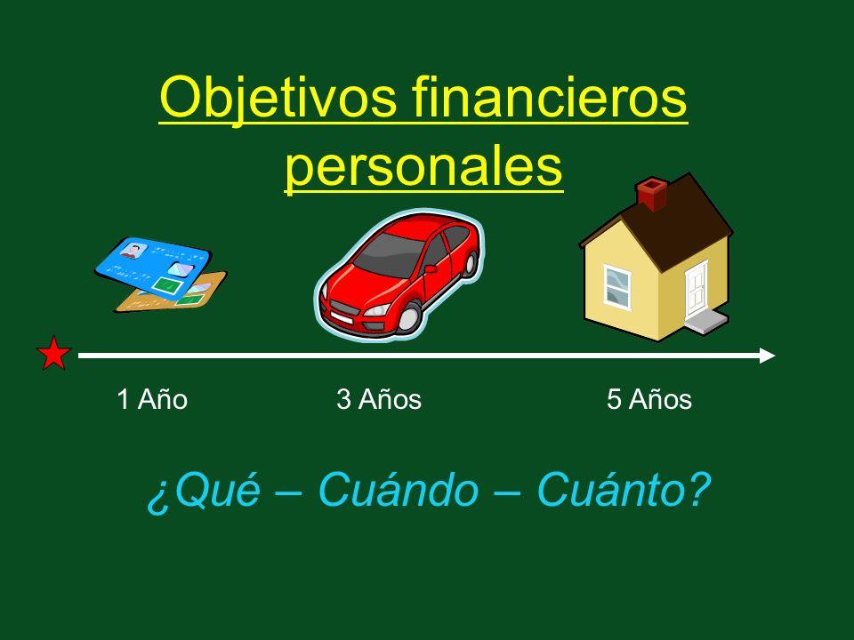 1 Año3 Años5 Años Objetivos financieros personales ¿Qué – Cuándo – Cuánto?