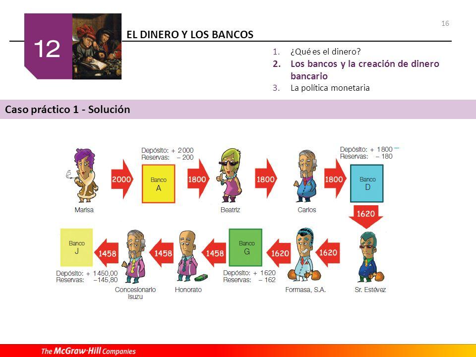 EL DINERO Y LOS BANCOS 16 1.¿Qué es el dinero? 2.Los bancos y la creación de dinero bancario 3.La política monetaria Caso práctico 1 - Solución