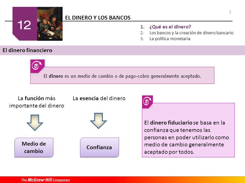 EL DINERO Y LOS BANCOS 13 1.¿Qué es el dinero.