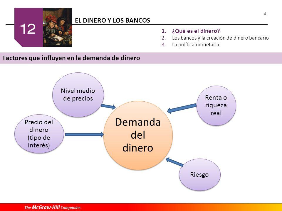 EL DINERO Y LOS BANCOS 4 1.¿Qué es el dinero? 2.Los bancos y la creación de dinero bancario 3.La política monetaria Factores que influyen en la demand