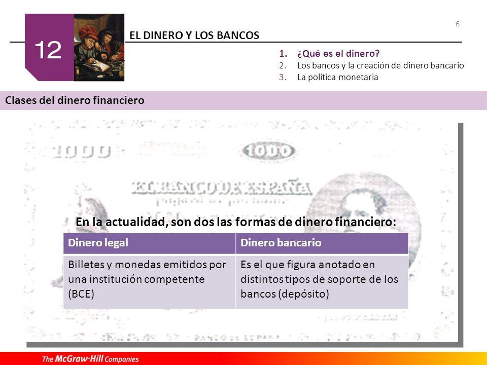 EL DINERO Y LOS BANCOS 6 1.¿Qué es el dinero? 2.Los bancos y la creación de dinero bancario 3.La política monetaria Clases del dinero financiero En la