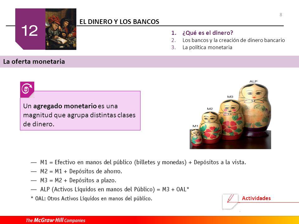 EL DINERO Y LOS BANCOS 9 1.¿Qué es el dinero.
