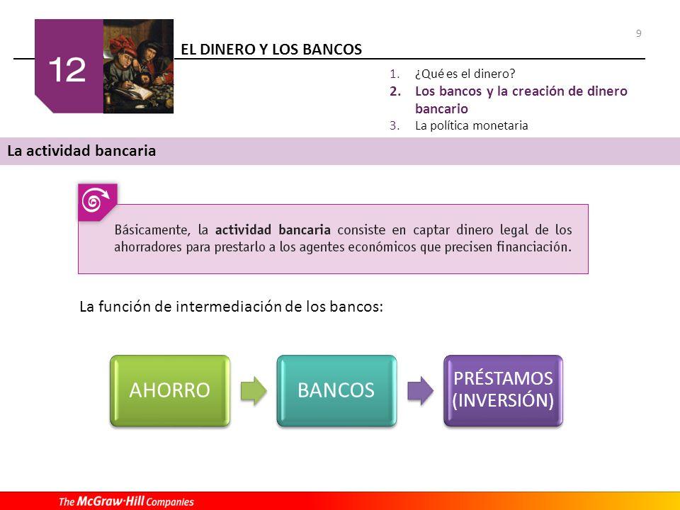 EL DINERO Y LOS BANCOS 9 1.¿Qué es el dinero? 2.Los bancos y la creación de dinero bancario 3.La política monetaria La actividad bancaria AHORROBANCOS