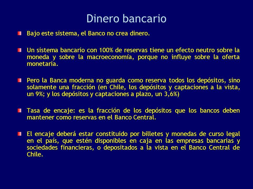 Dinero bancario Bajo este sistema, el Banco no crea dinero. Un sistema bancario con 100% de reservas tiene un efecto neutro sobre la moneda y sobre la