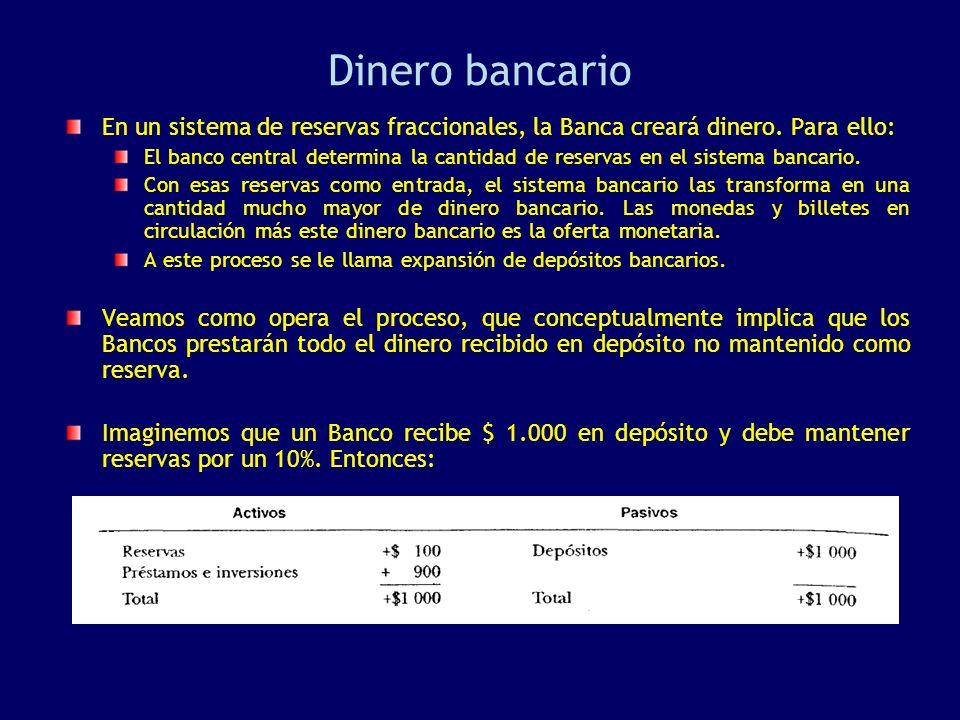 Dinero bancario En un sistema de reservas fraccionales, la Banca creará dinero. Para ello: El banco central determina la cantidad de reservas en el si