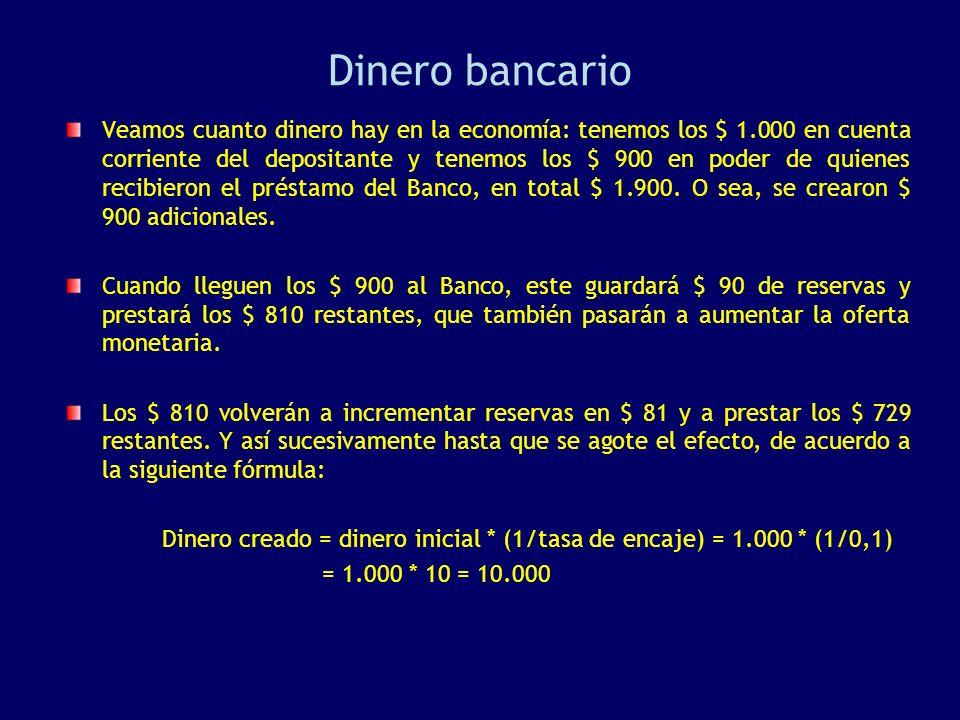 Dinero bancario Veamos cuanto dinero hay en la economía: tenemos los $ 1.000 en cuenta corriente del depositante y tenemos los $ 900 en poder de quienes recibieron el préstamo del Banco, en total $ 1.900.