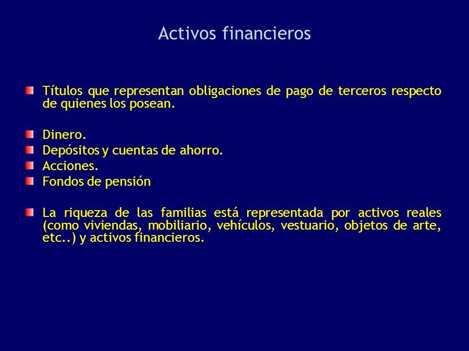 Activos financieros Títulos que representan obligaciones de pago de terceros respecto de quienes los posean. Dinero. Depósitos y cuentas de ahorro. Ac
