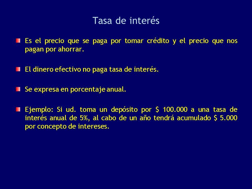 Tasa de interés Préstamos y depósitos difieren en su plazo de vencimiento, período a cuyo final deben liquidarse.