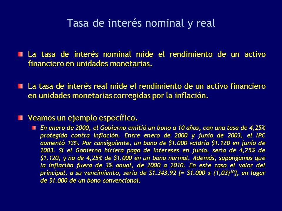 Tasa de interés nominal y real La tasa de interés nominal mide el rendimiento de un activo financiero en unidades monetarias. La tasa de interés real