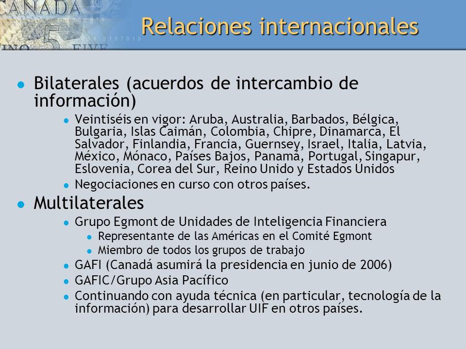 Relaciones internacionales Bilaterales (acuerdos de intercambio de información) Veintiséis en vigor: Aruba, Australia, Barbados, Bélgica, Bulgaria, Is