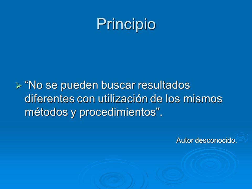Principio No se pueden buscar resultados diferentes con utilización de los mismos métodos y procedimientos. No se pueden buscar resultados diferentes