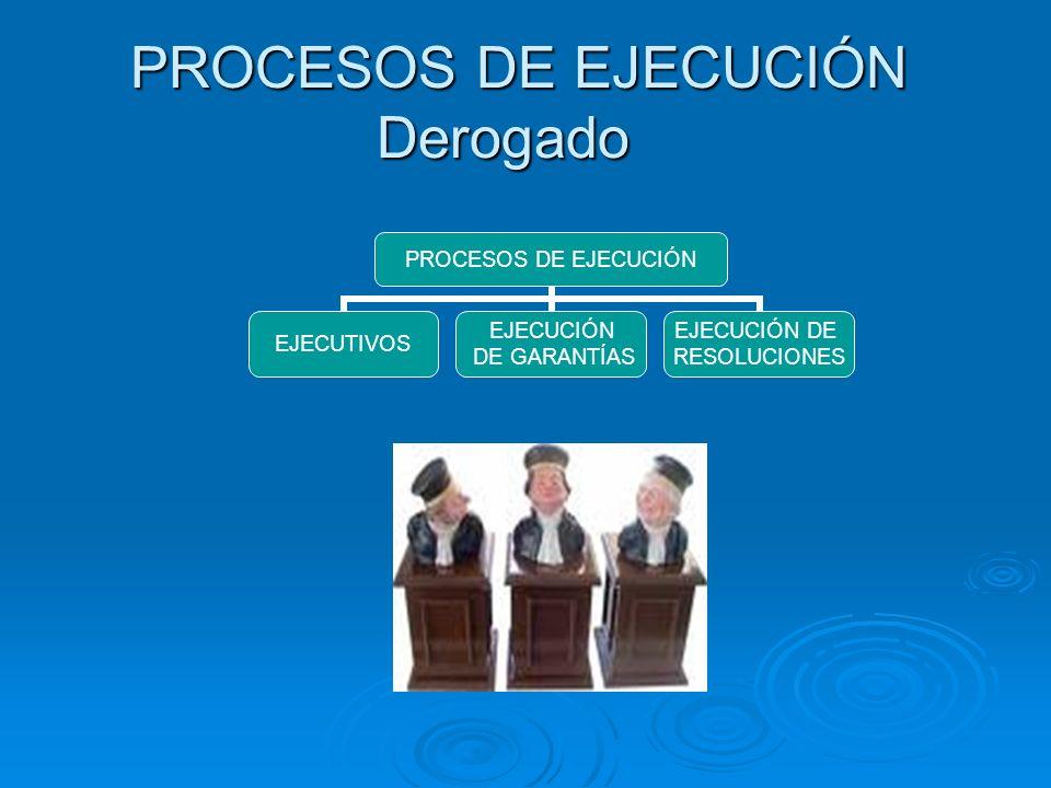 PROCESOS DE EJECUCIÓN Derogado PROCESOS DE EJECUCIÓN Derogado